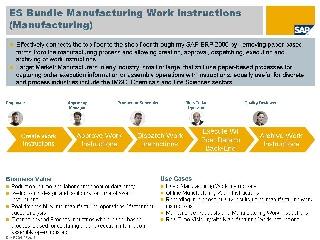 manufacturing work instructions enterprise services wiki scn wiki. Black Bedroom Furniture Sets. Home Design Ideas