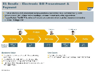 Electronic bill presentment and payment enterprise services wiki electronic bill presentment and payment click to enlarge malvernweather Gallery