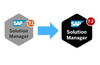 Sap solution manager wiki solution documentation and automated blueprint generation malvernweather Gallery