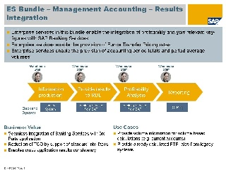 Management Accounting Results Integration Enterprise