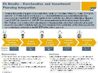 Merchandise And Assortment Planning Integration