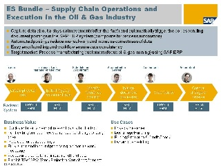 Supply Chain Operations and Execution for Oil and Gas - Enterprise