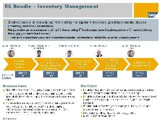 Inventory Management Enterprise Services Wiki Scn Wiki