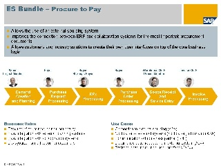 sap procure to pay process flow diagram 10 Easy Ways To