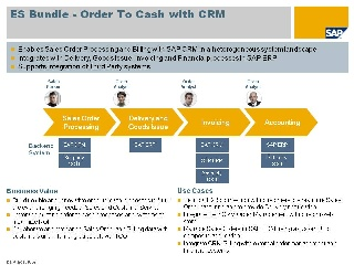 Order to Cash with CRM - Enterprise Services WIKI - SCN Wiki