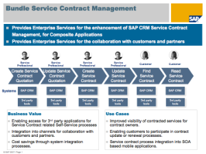 contract management agreement